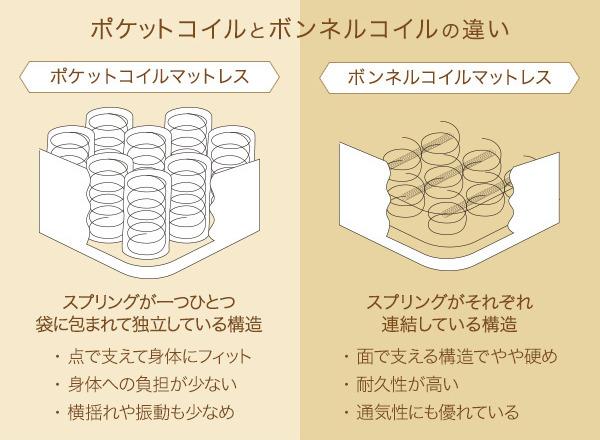 ひのき すのこベッド『香凛 かりん』20